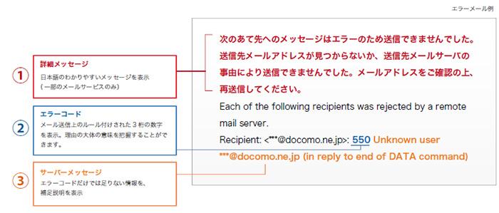 img-mailsupport-errorimage2